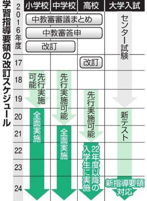 20160801-00000079-asahi-000-3-view